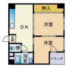 戸部田ビル - 所在階 の間取り図