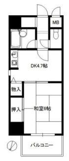 ライオンズマンション薬院駅南 - 所在階 の間取り図